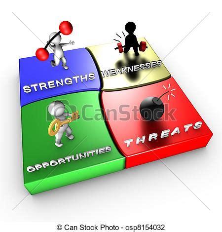SWOT Training ManualStrengths, Weaknesses, Opportunities